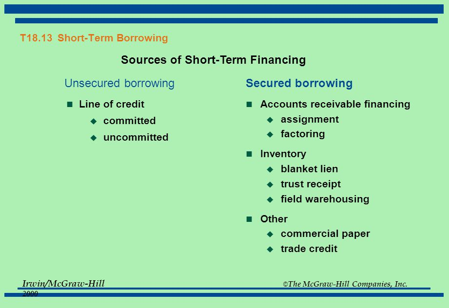 T18.13 Short-Term Borrowing