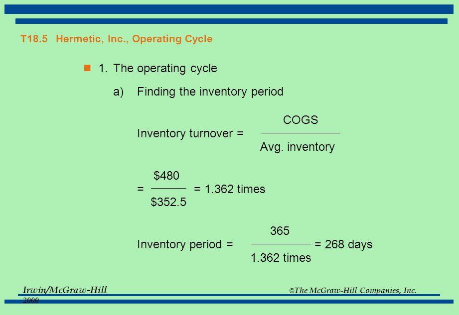 T18.5 Hermetic, Inc., Operating Cycle