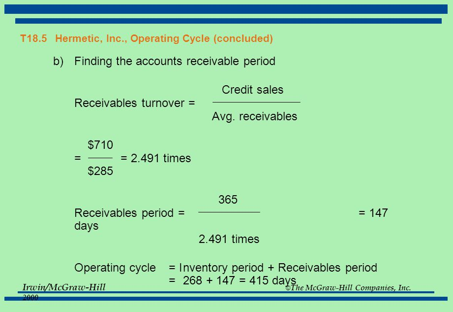 T18.5 Hermetic, Inc., Operating Cycle (concluded)