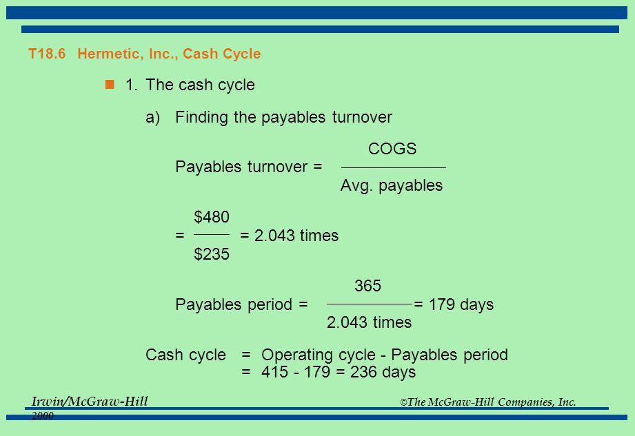 T18.6 Hermetic, Inc., Cash Cycle