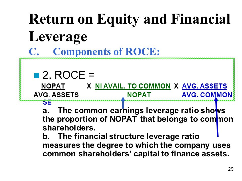 Return on Equity and Financial Leverage C. Components of ROCE: