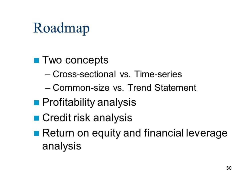 Roadmap Two concepts Profitability analysis Credit risk analysis