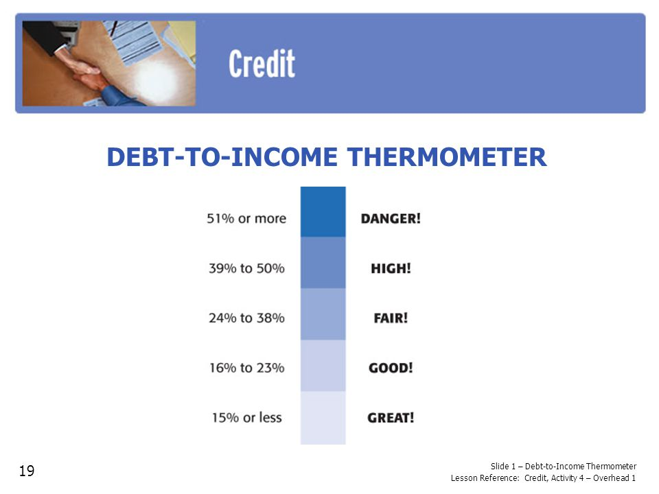 DEBT-TO-INCOME THERMOMETER