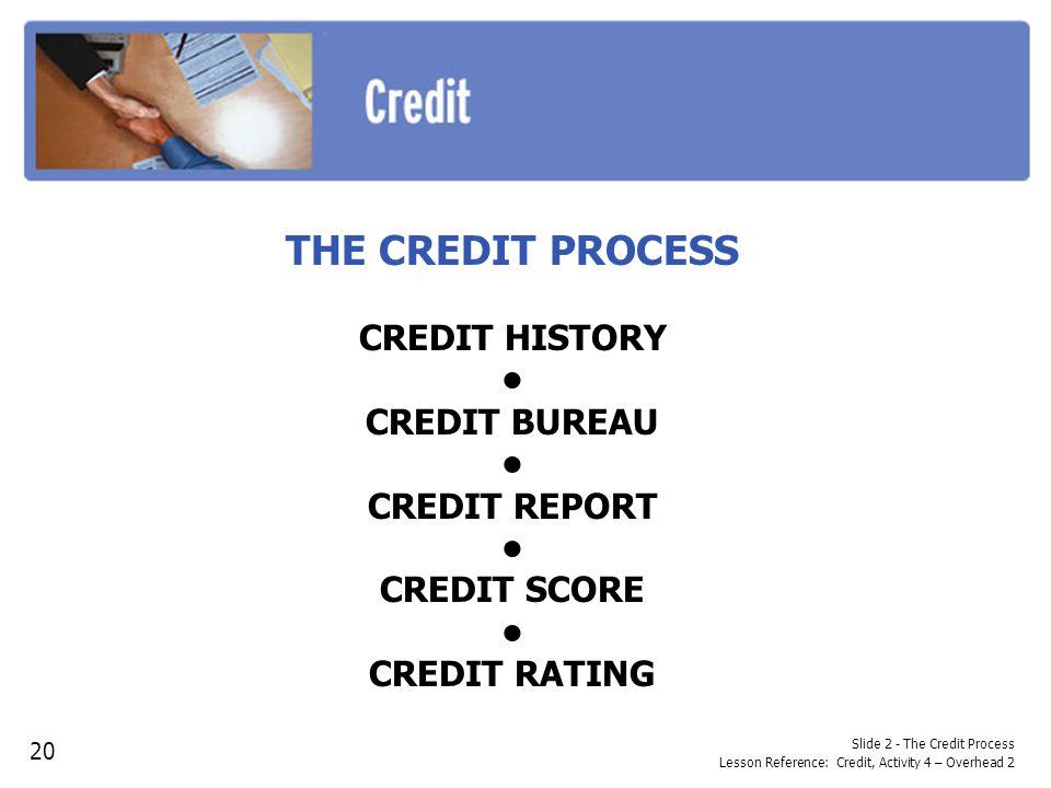 THE CREDIT PROCESS CREDIT HISTORY • CREDIT BUREAU CREDIT REPORT