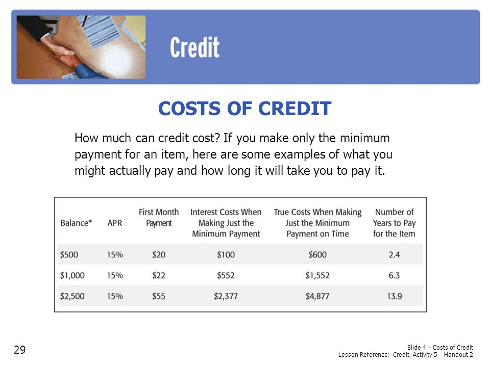 COSTS OF CREDIT