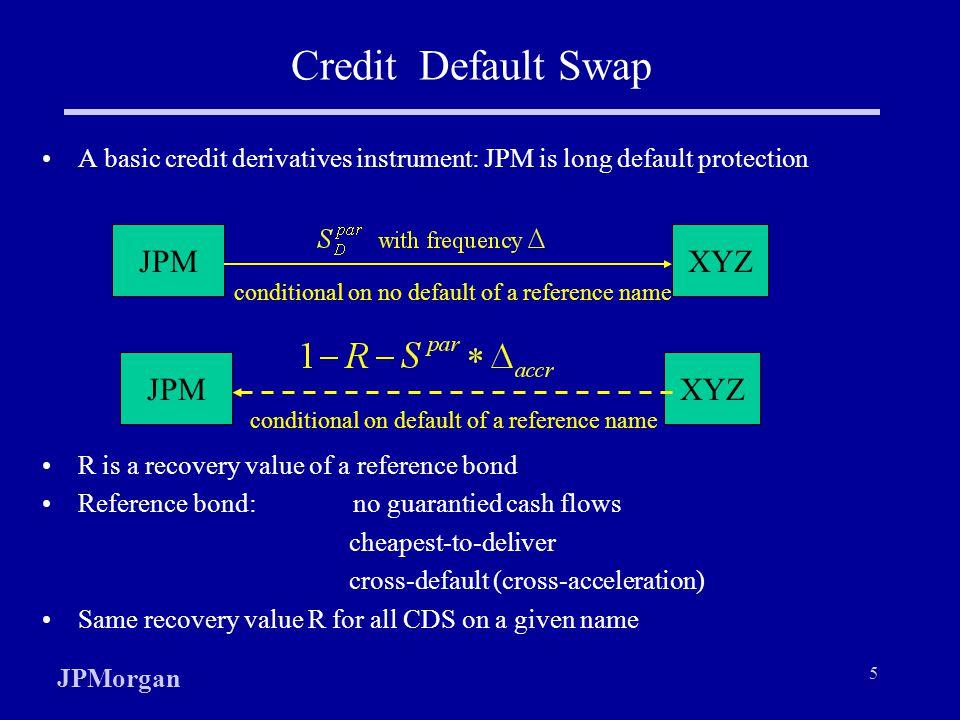 Credit Default Swap JPM XYZ JPM XYZ