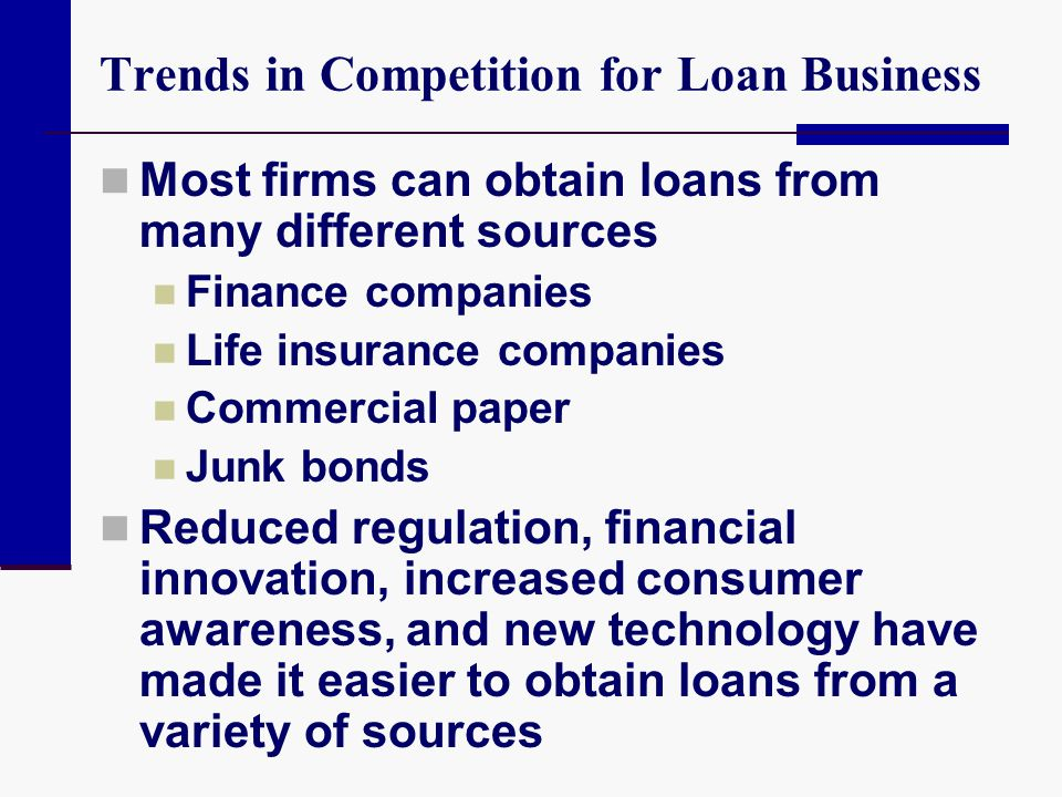 Trends in Competition for Loan Business