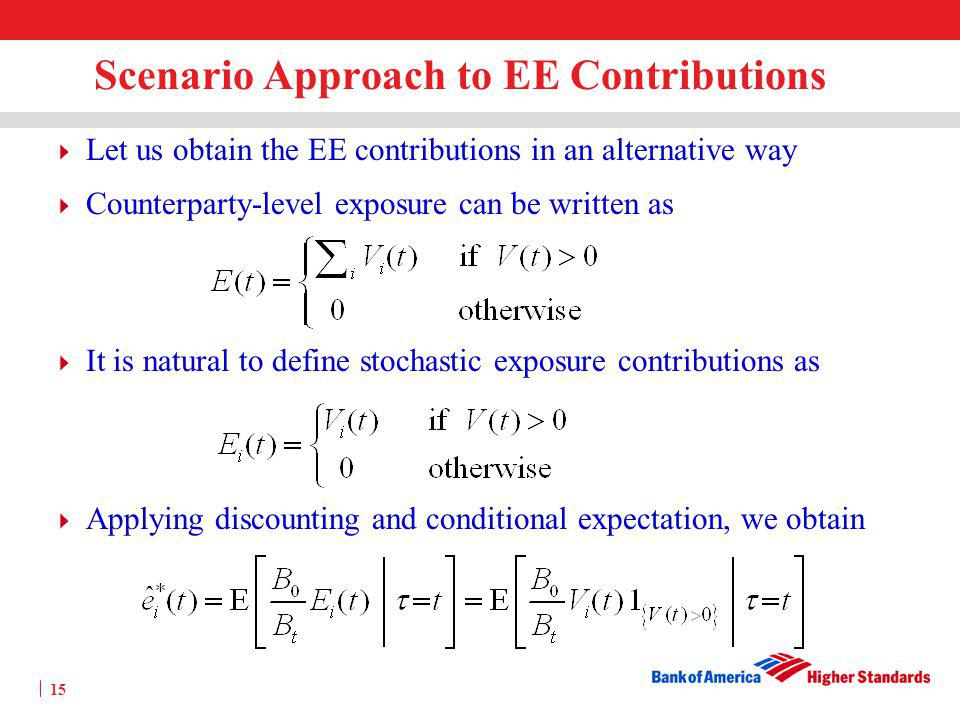 Scenario Approach to EE Contributions