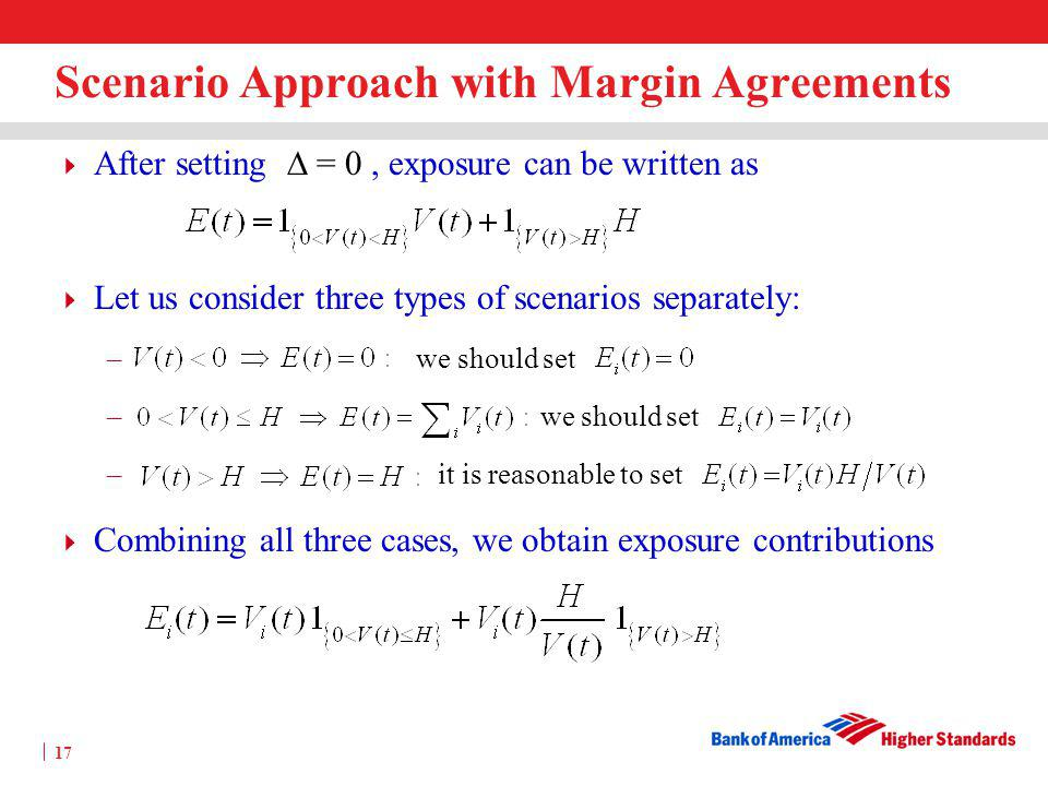 Scenario Approach with Margin Agreements