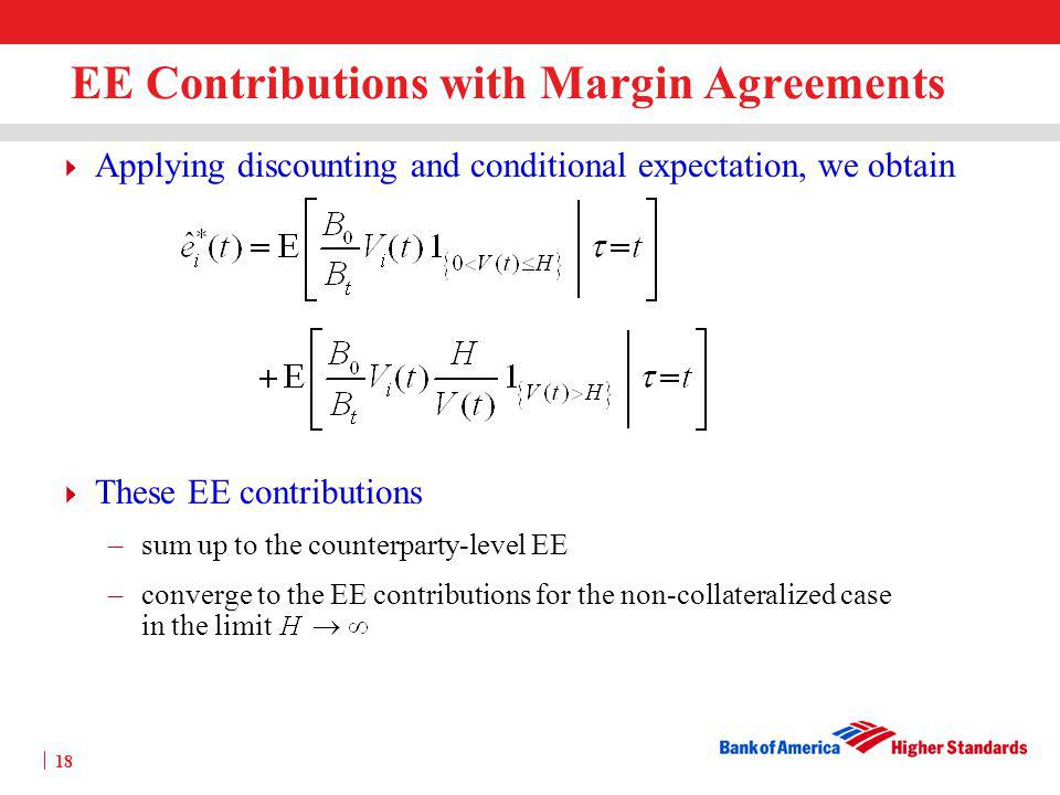 EE Contributions with Margin Agreements
