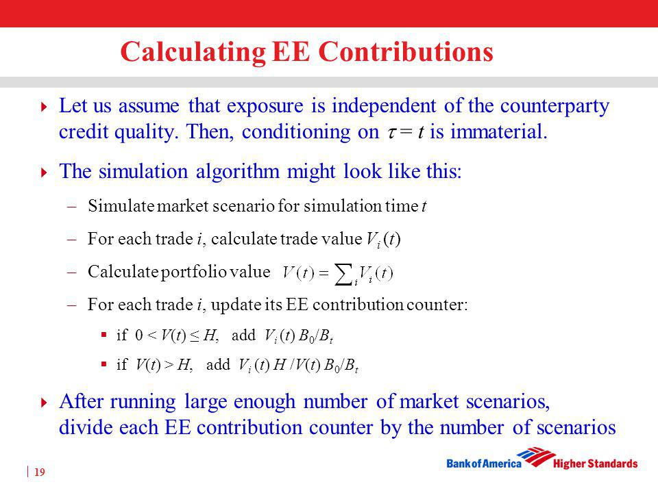 Calculating EE Contributions