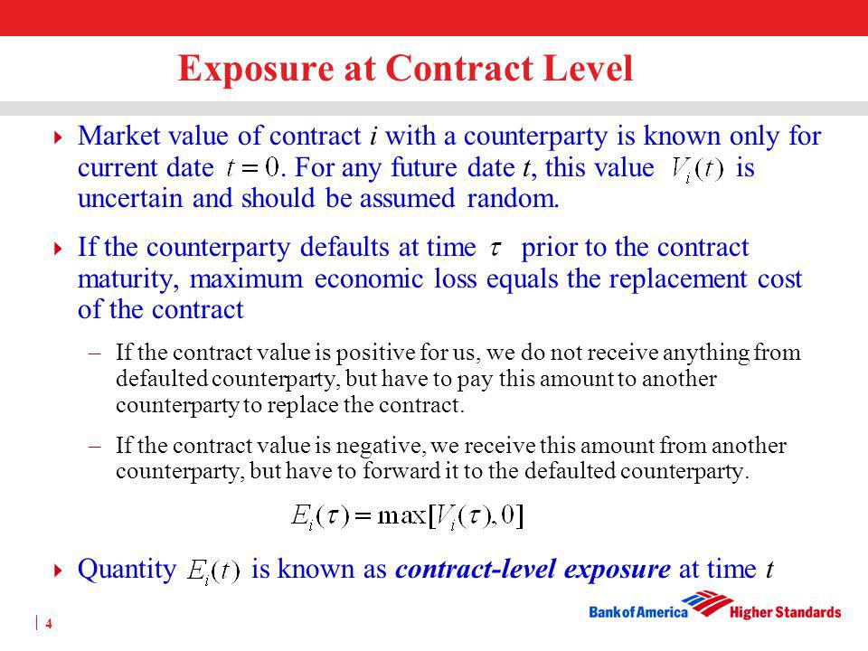Exposure at Contract Level