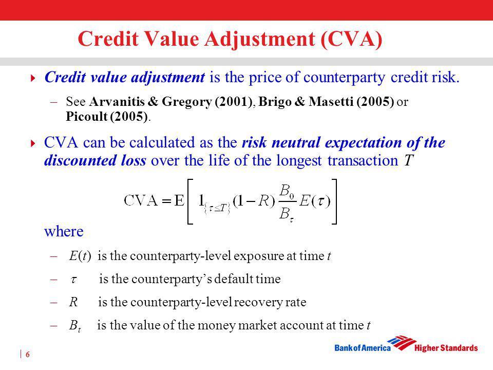 Credit Value Adjustment (CVA)
