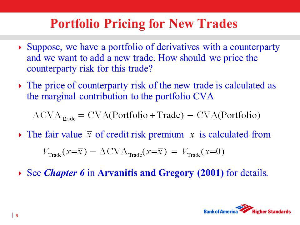 Portfolio Pricing for New Trades