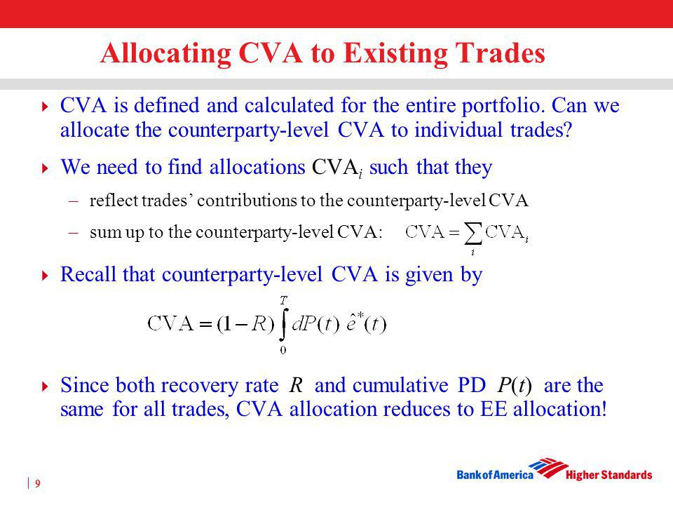Allocating CVA to Existing Trades