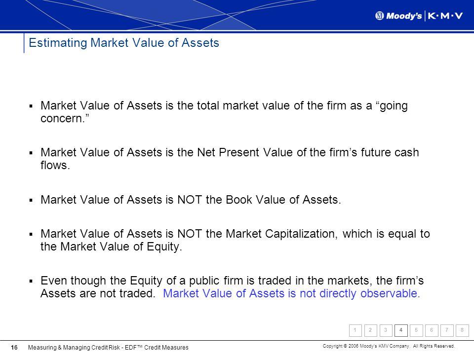Estimating Market Value of Assets