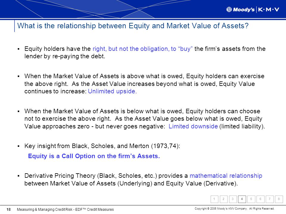 What is the relationship between Equity and Market Value of Assets