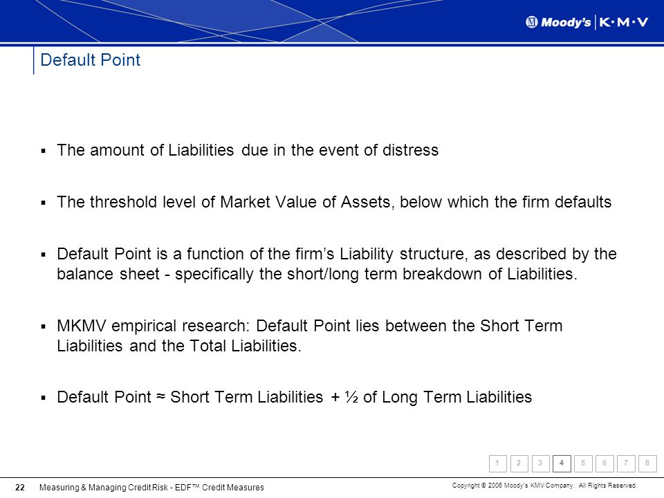 Default Point The amount of Liabilities due in the event of distress