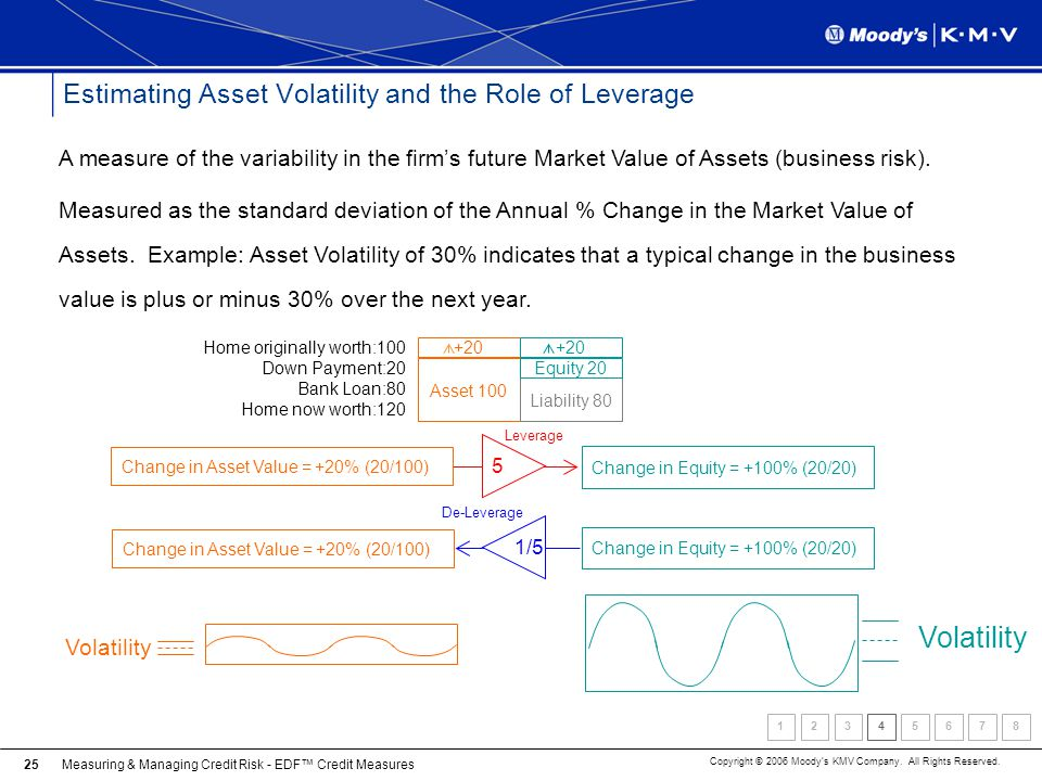 Estimating Asset Volatility and the Role of Leverage