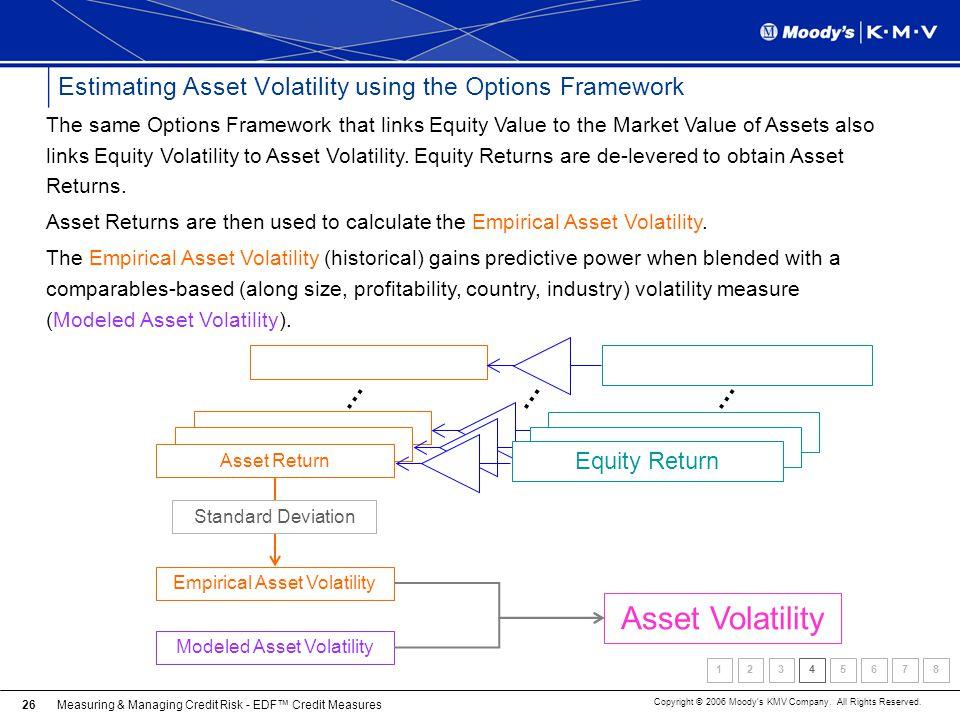 Estimating Asset Volatility using the Options Framework