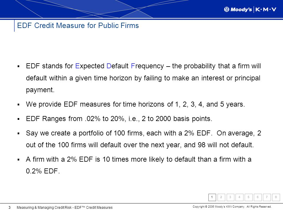 EDF Credit Measure for Public Firms