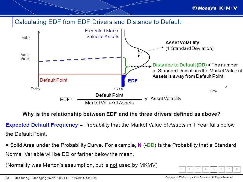 Calculating EDF from EDF Drivers and Distance to Default