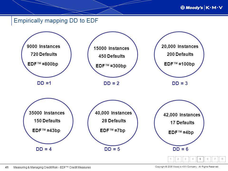 Empirically mapping DD to EDF