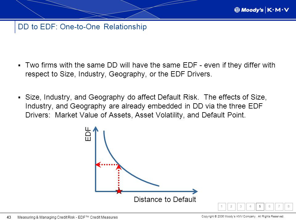 DD to EDF: One-to-One Relationship