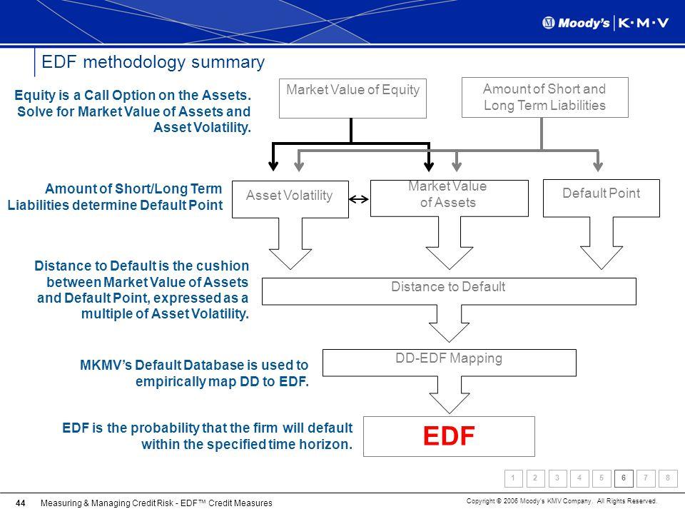 EDF methodology summary