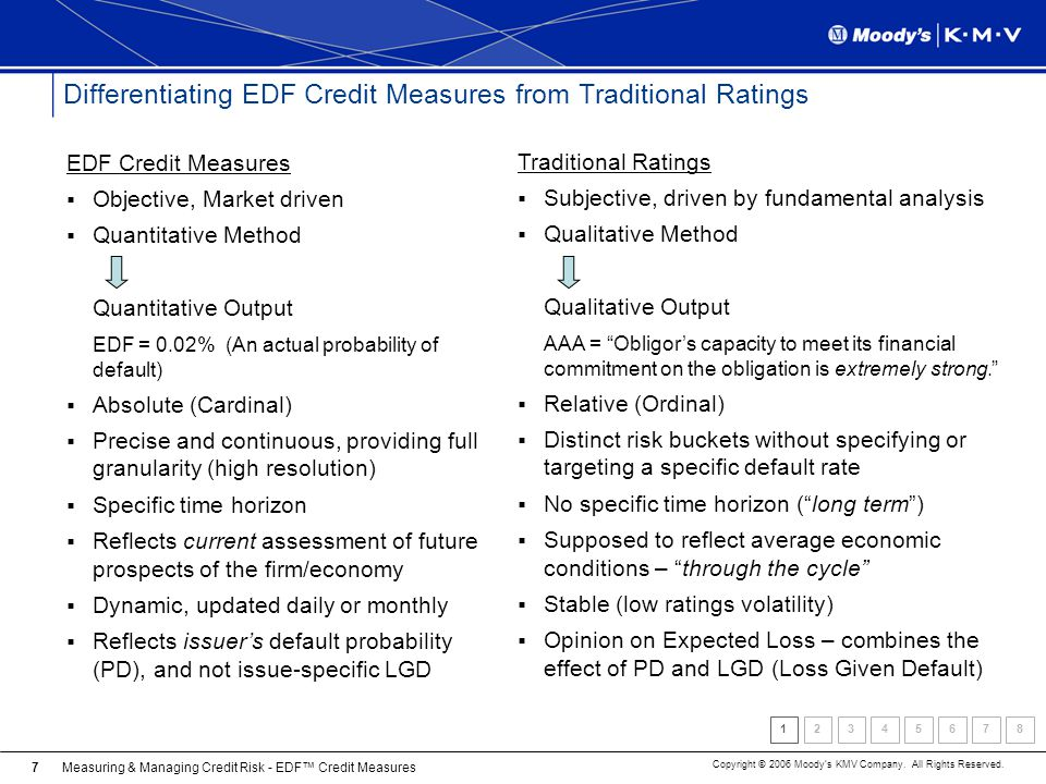 Differentiating EDF Credit Measures from Traditional Ratings