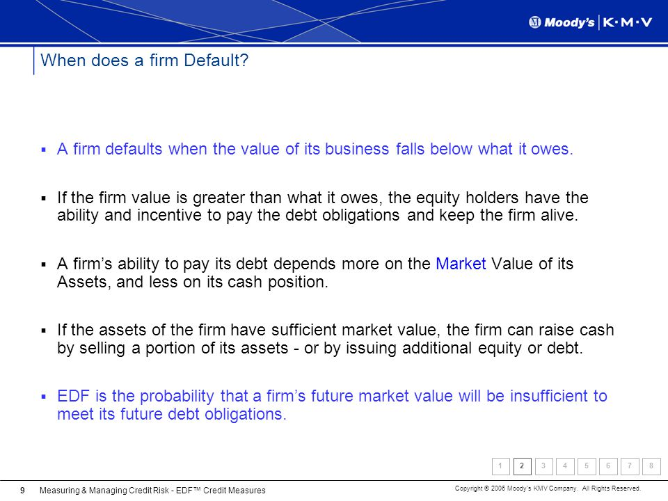 When does a firm Default