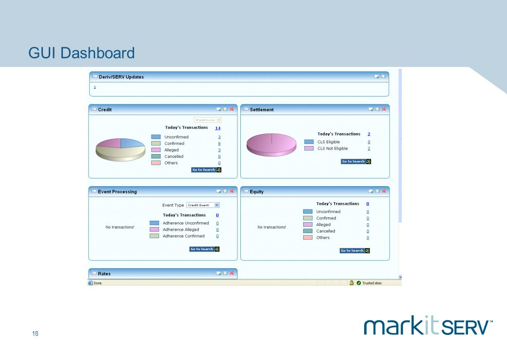 GUI Dashboard