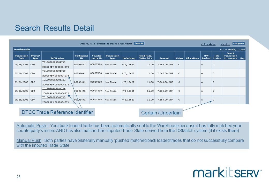 Search Results Detail DTCC Trade Reference Identifier