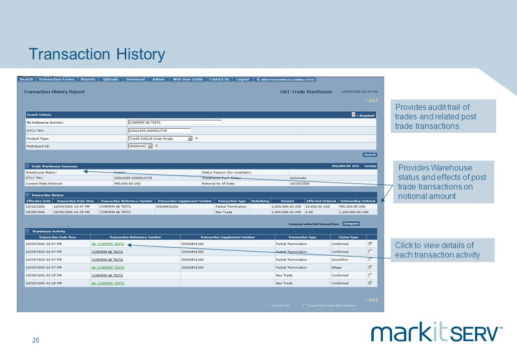 Transaction History Provides audit trail of trades and related post trade transactions.
