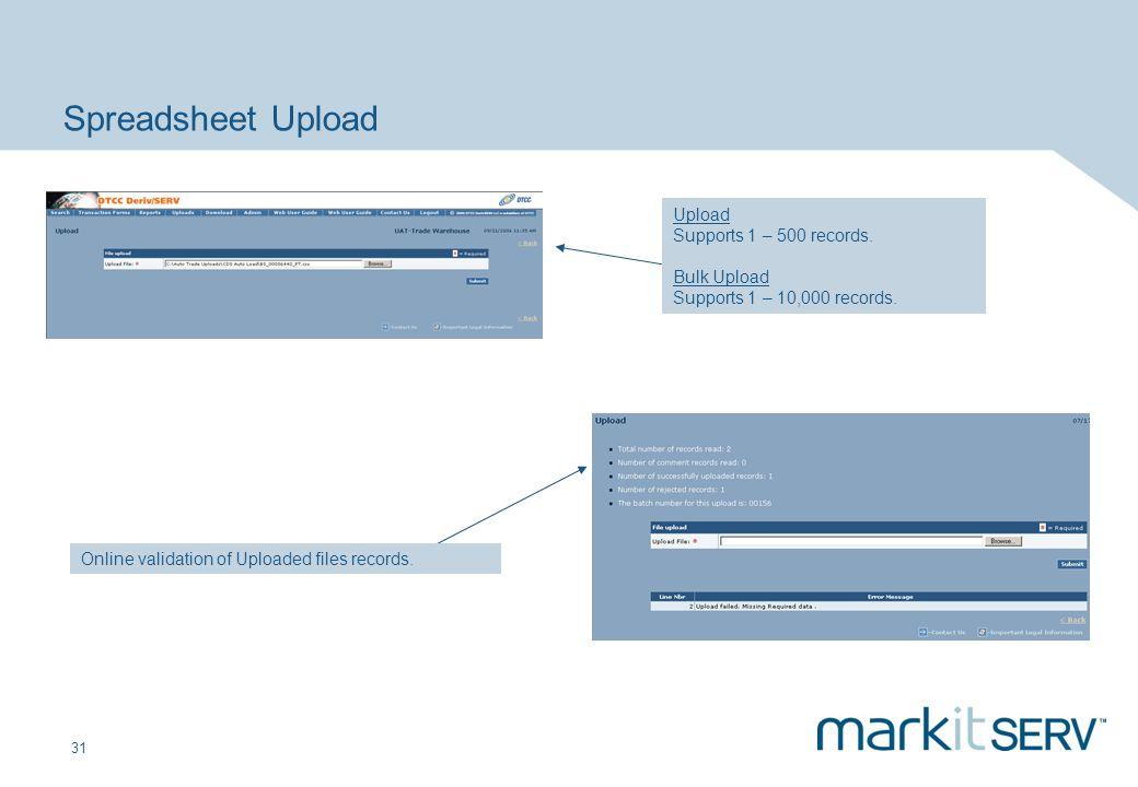 Spreadsheet Upload Upload Supports 1 – 500 records. Bulk Upload