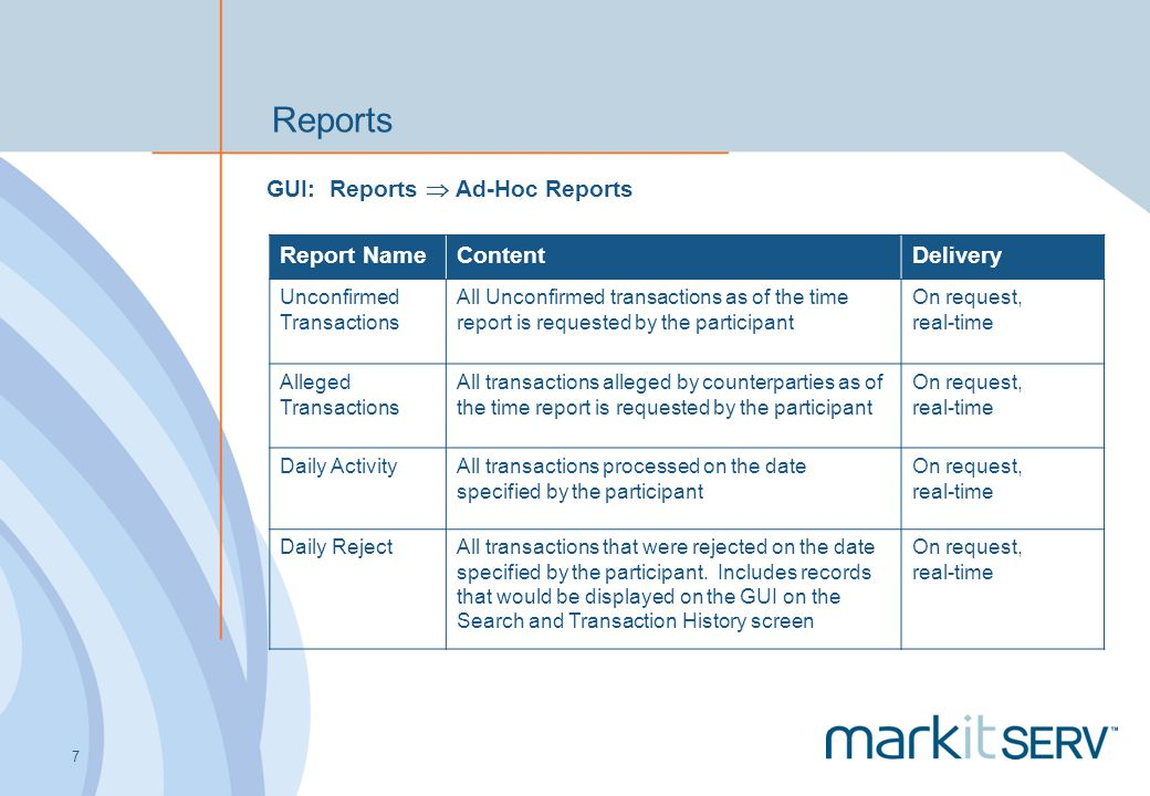 Reports Report Name Content Delivery GUI: Reports  Ad-Hoc Reports