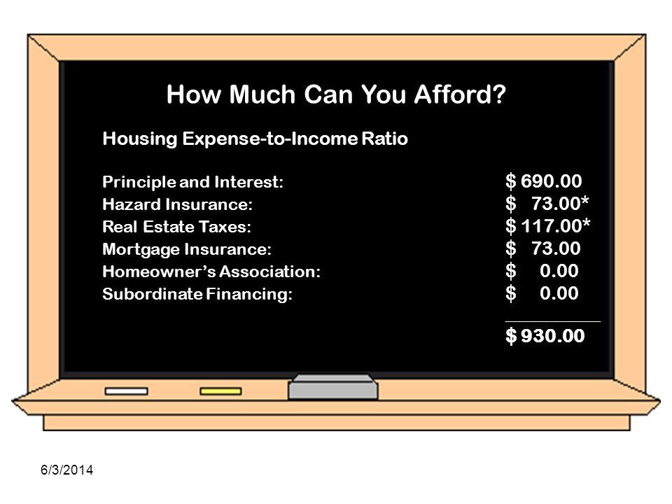 How Much Can You Afford How Much Can You Afford