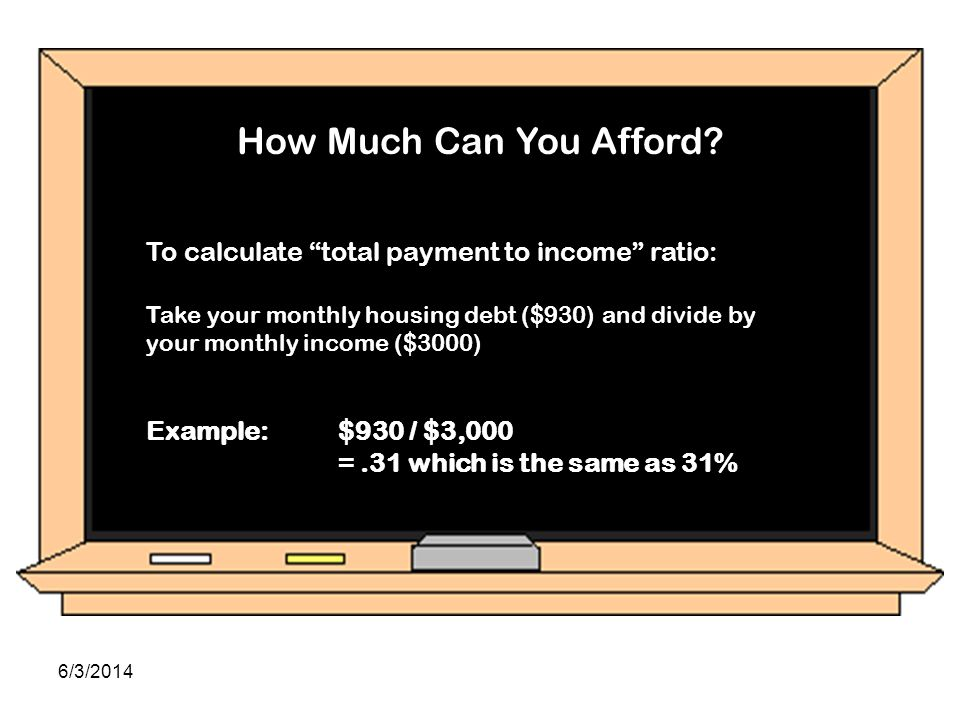 How Much Can You Afford To calculate total payment/income