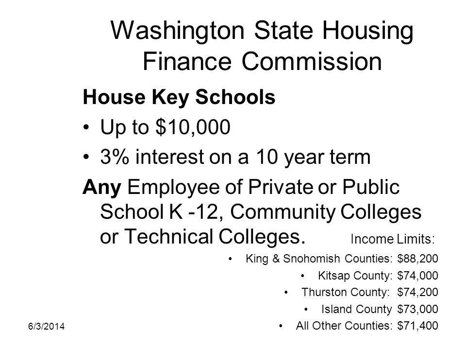 Washington State Housing Finance Commission