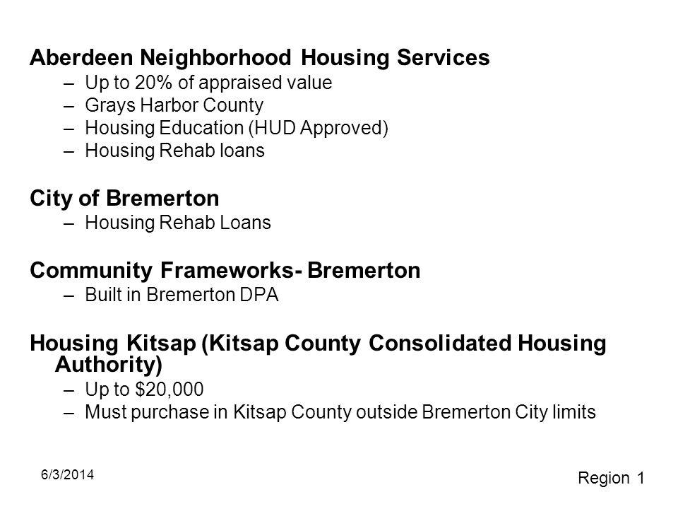 Aberdeen Neighborhood Housing Services