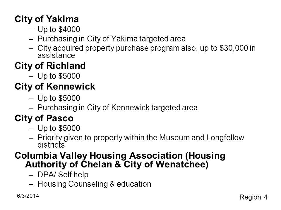 City of Yakima City of Richland City of Kennewick City of Pasco