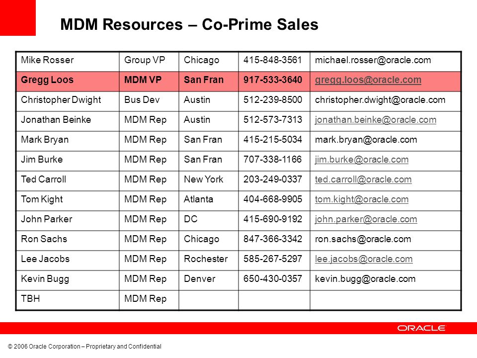 MDM Resources – Co-Prime Sales