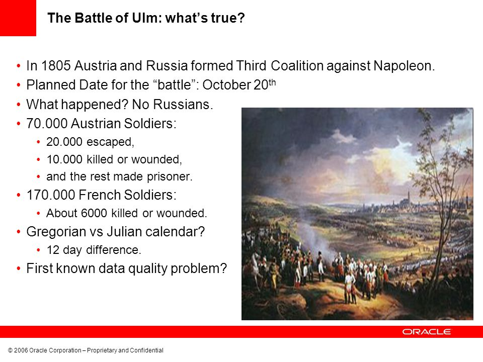 The Battle of Ulm: what's true