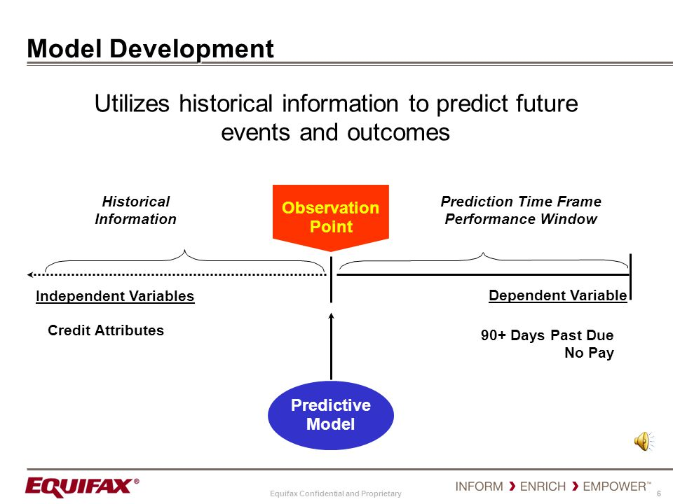 Utilizes historical information to predict future events and outcomes
