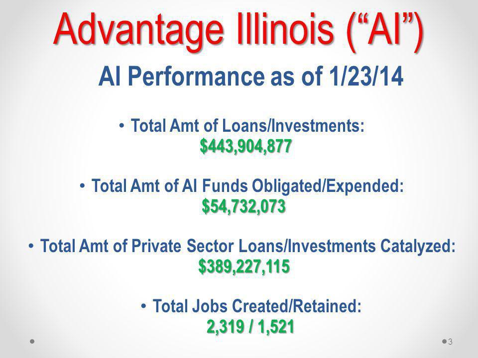 Advantage Illinois ( AI )