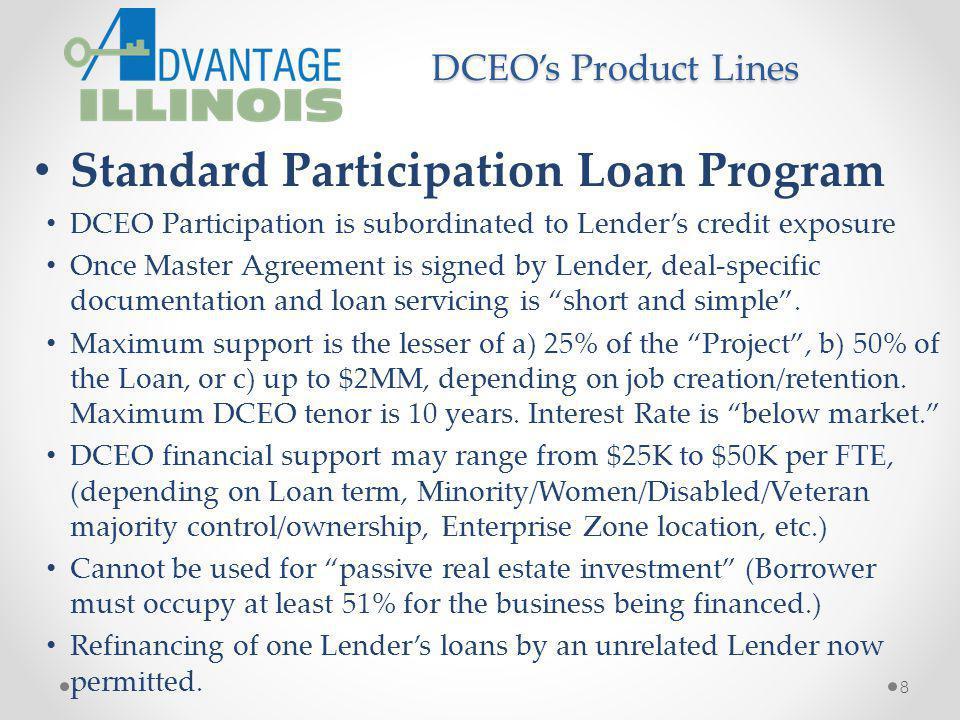 Standard Participation Loan Program