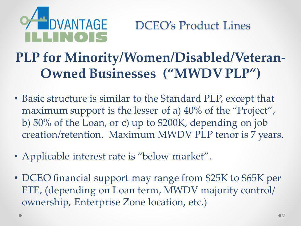 PLP for Minority/Women/Disabled/Veteran- Owned Businesses ( MWDV PLP )