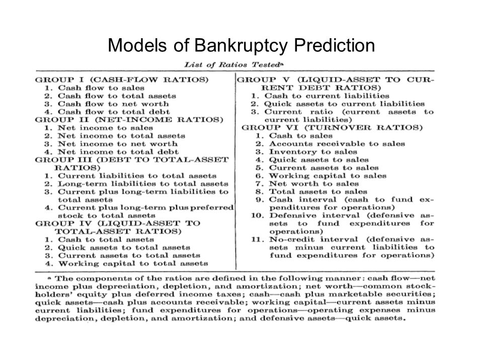 Models of Bankruptcy Prediction