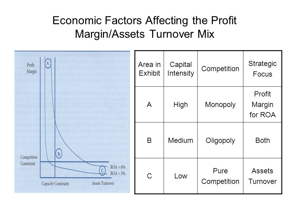 factors affect financial ratios The impact of merger and acquisition, financial ratios on stock the possible effects of these factors that different financial ratios can affect the stock.