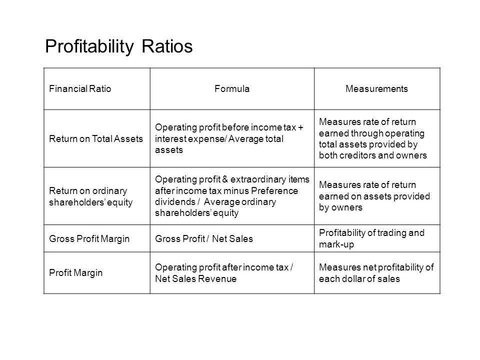 Profitability Ratios Financial Ratio Formula Measurements